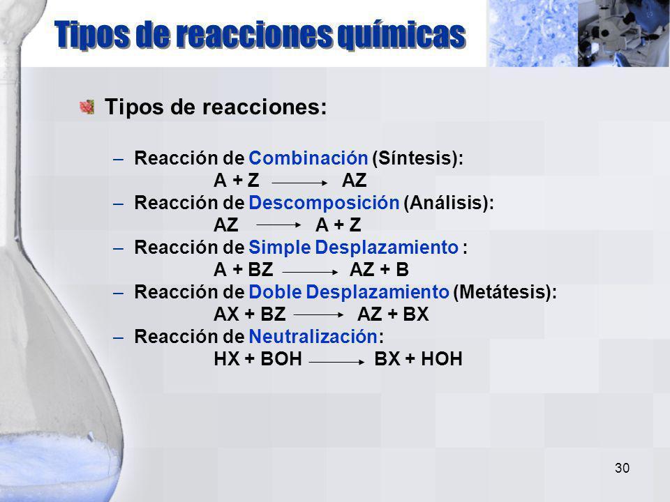 29 Ejercicios Balancee los siguientes ejercicios por el método de tanteo o simple inspección: –Ejercicio 1: H 2(g) + Cl 2(g) HCl (g) –Ejercicio 2: Al