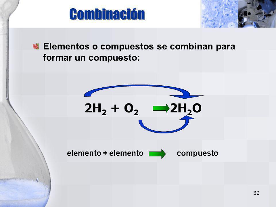 31 Combinación Descomposición Simple Desplazamiento Doble Desplazamiento