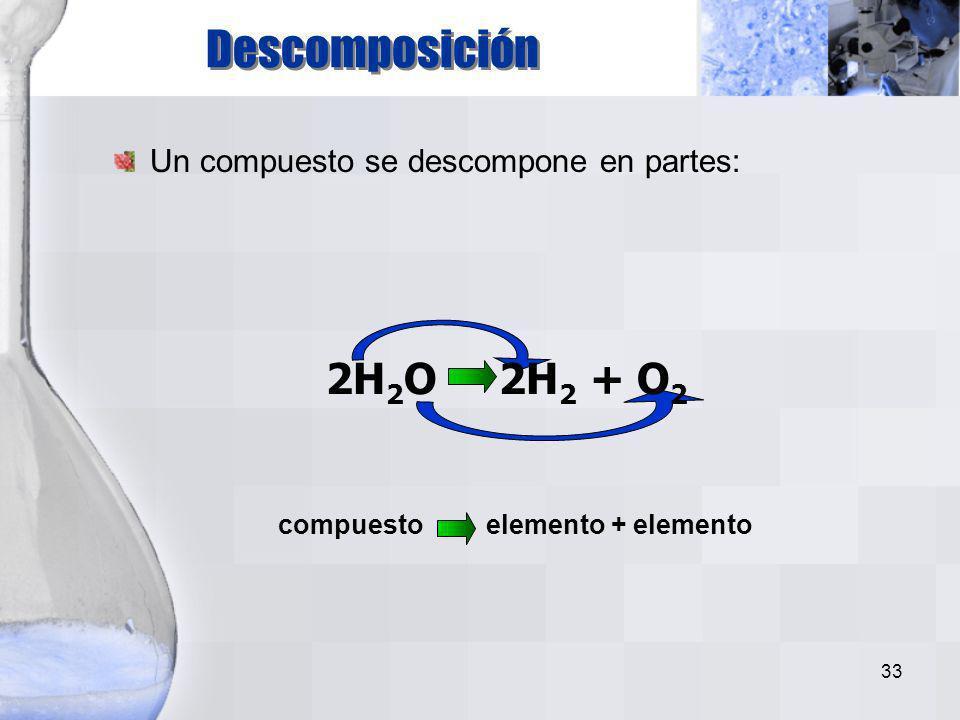 Elementos o compuestos se combinan para formar un compuesto: 32 elemento + elemento compuesto 2H 2 + O 2 2H 2 O Combinación
