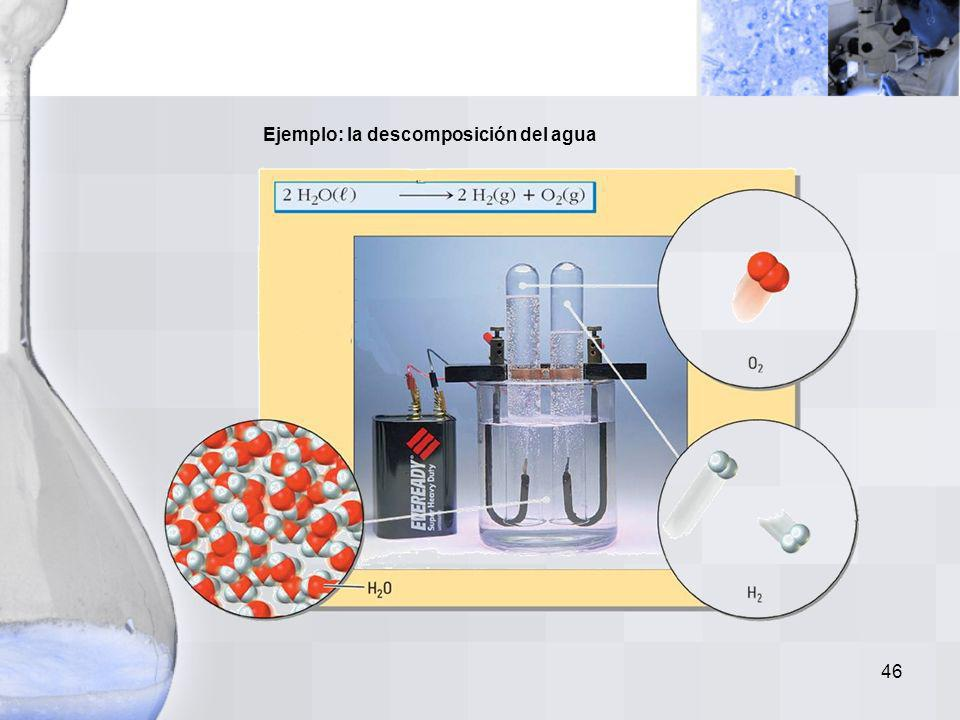 45 Compuestos que contienen oxígeno: 2HgO (s) 2Hg (l) + O 2(g) óxido de mercurio (II) mercurio oxígeno compuesto oxigenado No se puede predecir la fór