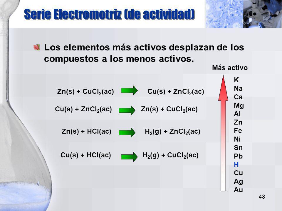 47 Reacciones de Simple Desplazamiento En las reacciones de simple desplazamiento un metal en estado fundamental o no combinado desplaza a otro metal