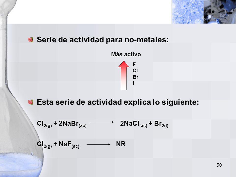49 Aplicación del concepto de actividad Metales activos: – Incluidos la mayoría de metales de los grupos I, II. – Li> K> Ba> Sr> Ca> Na Los metales ac