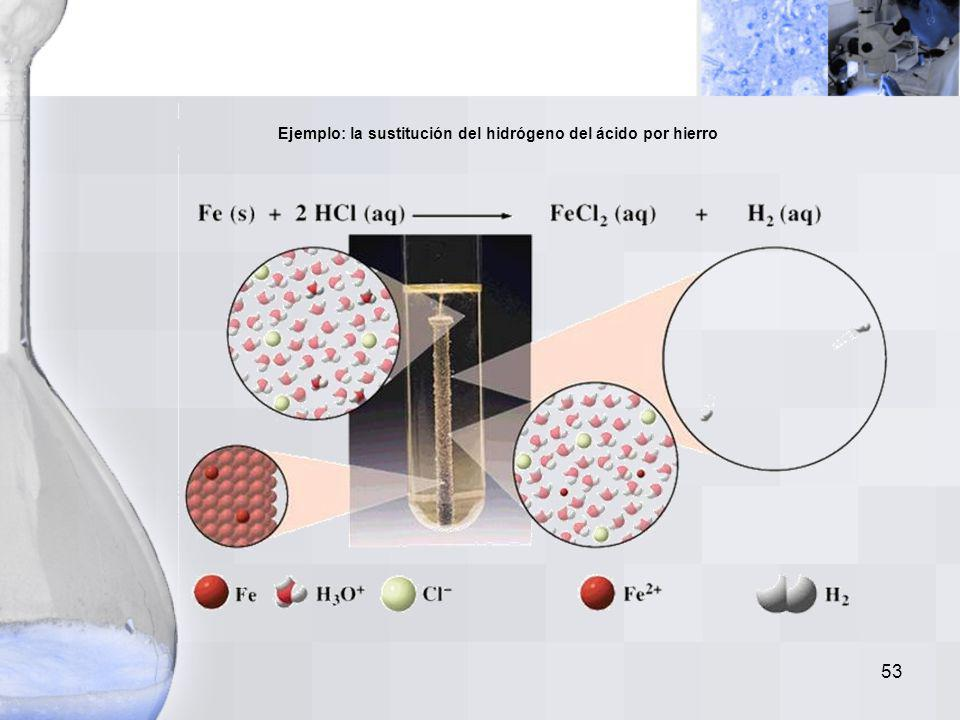 52 Metal y ácido en solución acuosa Fe (s) + H 2 SO 4(ac) FeSO 4(ac) + H 2(g) metal ácido acuoso solución hidrógeno acuosa gas Metal activo y agua Ca