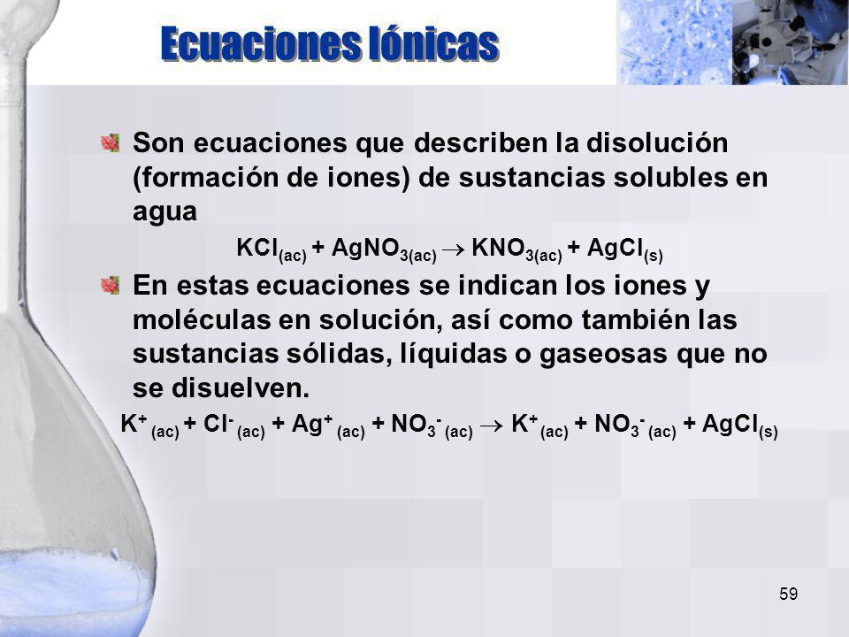 58 Disociación Compuestos iónicos –metal + no-metal –metal + ion poliatómico –Cation poliatómico + anion Cuando los compuestos iónicos se disuelven en