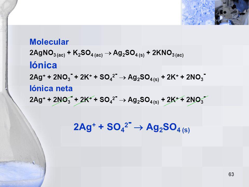 62 Molecular FeCl 3 (ac) + 3NaOH (ac) Fe(OH) 3 (s) + 3NaCl (ac) Iónica Fe 3+ + 3Cl - + 3Na + + 3OH - Fe(OH) 3 (s) + 3Na + + 3Cl - Iónica neta Fe 3+ +