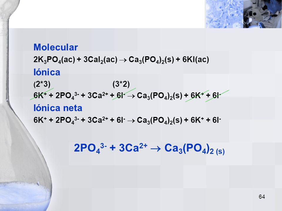 63 Molecular 2AgNO 3 (ac) + K 2 SO 4 (ac) Ag 2 SO 4 (s) + 2KNO 3 (ac) Iónica 2Ag + + 2NO 3 - + 2K + + SO 4 2 - Ag 2 SO 4 (s) + 2K + + 2NO 3 - Iónica n