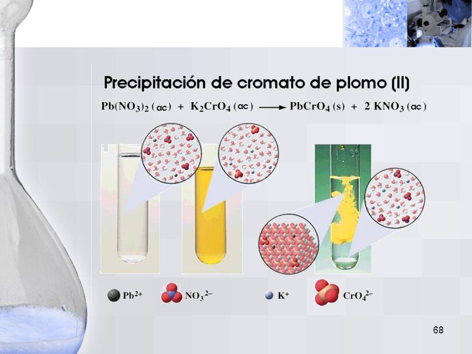 67 Reacciones de Doble Desplazamiento En las reacciones de doble desplazamiento dos compuestos iónicos en soución acuosa intercambian aniones para pro