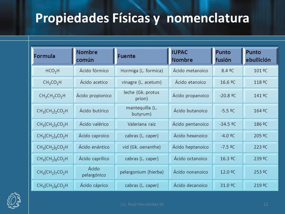 Propiedades Físicas y nomenclatura 12Lic. Raúl Hernández M.