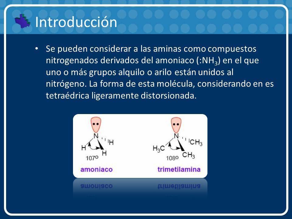 Introducción Se pueden considerar a las aminas como compuestos nitrogenados derivados del amoniaco (:NH 3 ) en el que uno o más grupos alquilo o arilo