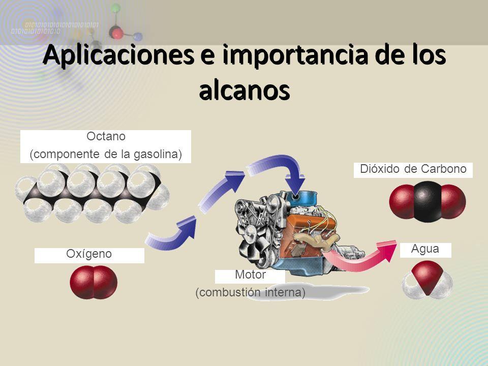 Octano (componente de la gasolina) Oxígeno Motor (combustión interna) Dióxido de Carbono Agua Aplicaciones e importancia de los alcanos