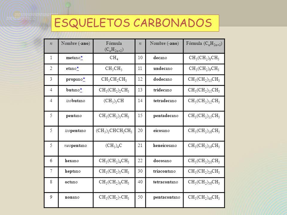 nNombre (-ano)Fórmula (C n H 2n+2 ) nNombre (-ano)Fórmula (C n H 2n+2 ) 1 metano*CH 4 10 decanoCH 3 (CH 2 ) 8 CH 3 2 etano*CH 3 11 undecanoCH 3 (CH 2