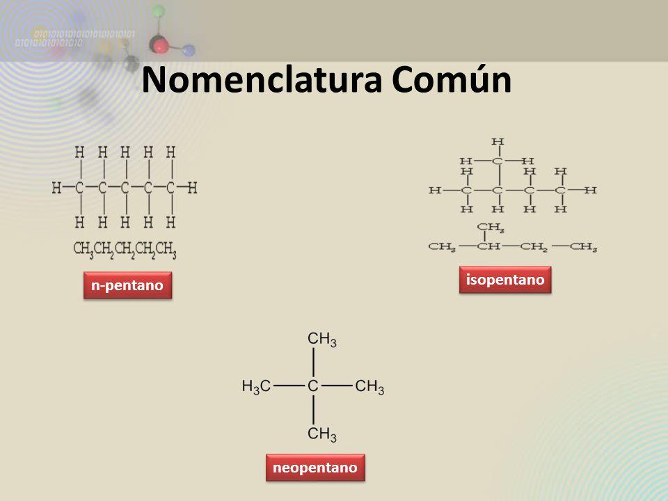 Nomenclatura Común n-pentano isopentano neopentano