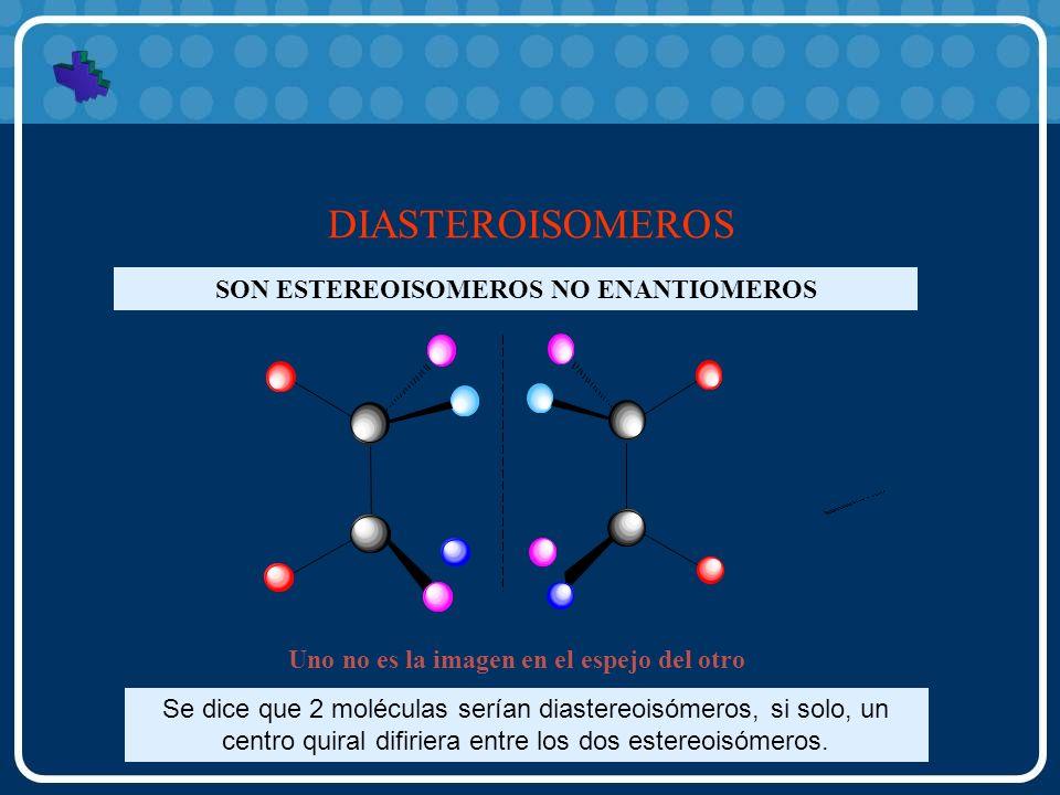 DIASTEROISOMEROS SON ESTEREOISOMEROS NO ENANTIOMEROS Uno no es la imagen en el espejo del otro Se dice que 2 moléculas serían diastereoisómeros, si so