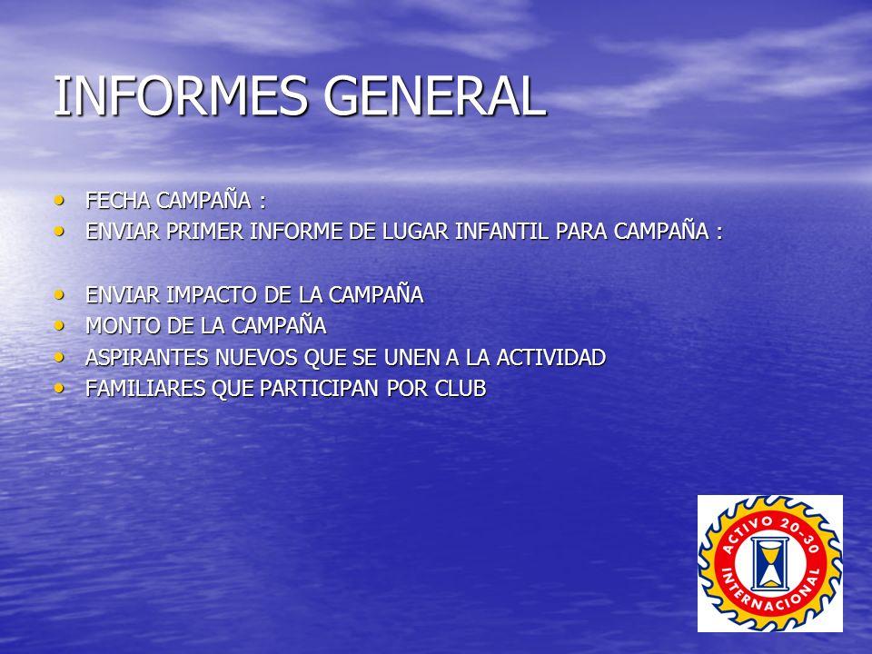 INFORMES GENERAL FECHA CAMPAÑA : FECHA CAMPAÑA : ENVIAR PRIMER INFORME DE LUGAR INFANTIL PARA CAMPAÑA : ENVIAR PRIMER INFORME DE LUGAR INFANTIL PARA CAMPAÑA : ENVIAR IMPACTO DE LA CAMPAÑA ENVIAR IMPACTO DE LA CAMPAÑA MONTO DE LA CAMPAÑA MONTO DE LA CAMPAÑA ASPIRANTES NUEVOS QUE SE UNEN A LA ACTIVIDAD ASPIRANTES NUEVOS QUE SE UNEN A LA ACTIVIDAD FAMILIARES QUE PARTICIPAN POR CLUB FAMILIARES QUE PARTICIPAN POR CLUB