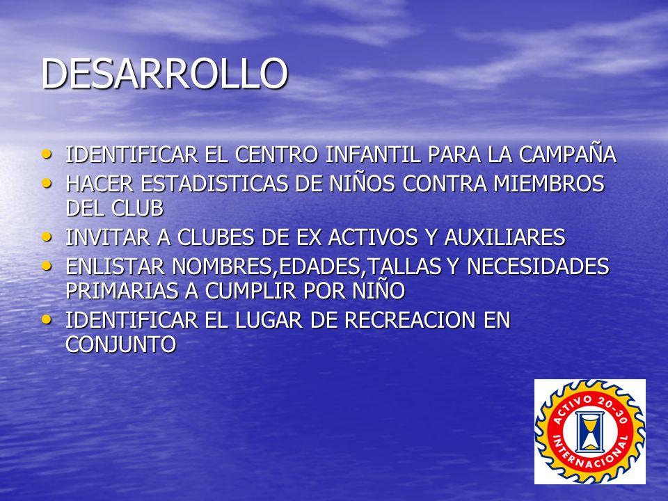 DESARROLLO IDENTIFICAR EL CENTRO INFANTIL PARA LA CAMPAÑA IDENTIFICAR EL CENTRO INFANTIL PARA LA CAMPAÑA HACER ESTADISTICAS DE NIÑOS CONTRA MIEMBROS DEL CLUB HACER ESTADISTICAS DE NIÑOS CONTRA MIEMBROS DEL CLUB INVITAR A CLUBES DE EX ACTIVOS Y AUXILIARES INVITAR A CLUBES DE EX ACTIVOS Y AUXILIARES ENLISTAR NOMBRES,EDADES,TALLAS Y NECESIDADES PRIMARIAS A CUMPLIR POR NIÑO ENLISTAR NOMBRES,EDADES,TALLAS Y NECESIDADES PRIMARIAS A CUMPLIR POR NIÑO IDENTIFICAR EL LUGAR DE RECREACION EN CONJUNTO IDENTIFICAR EL LUGAR DE RECREACION EN CONJUNTO