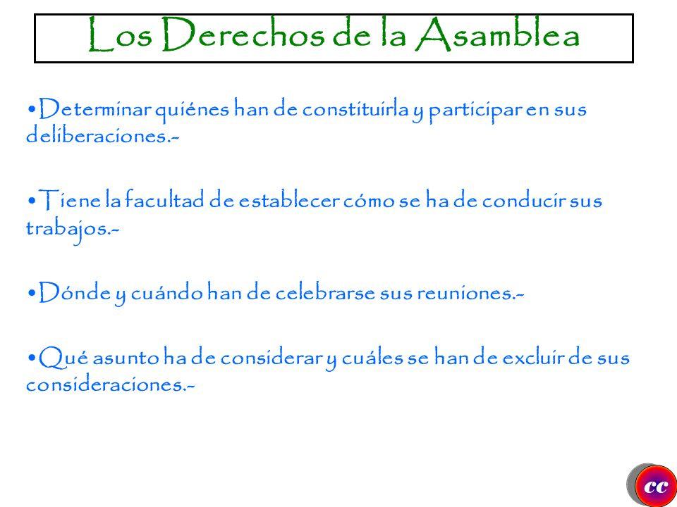 ASAMBLEA Terminología Básica del Procedimiento Parlamentario QUORUM AGENDA MOCIONES MAYORIA MESA ASAMBLEA MODERACION EQUIDAD EN LAS DELIBERACION ES cc