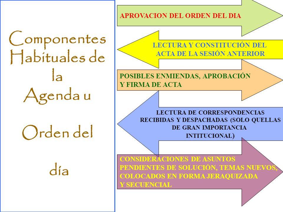 La Agenda u Orden del Día Es una propuesta de temas prioritarios, elaborada regularmente, por el Presidente y el Secretario General previo a la reunió