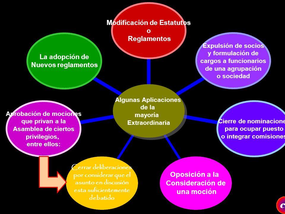 Mayoría Simple Mayoría Absoluta Mayoria Extraor- dinaria Mayoria Extraor- dinaria TIPOS DE MAYORIA LAS MAYORIAS Y SUS ESPECIFICACIONES cc
