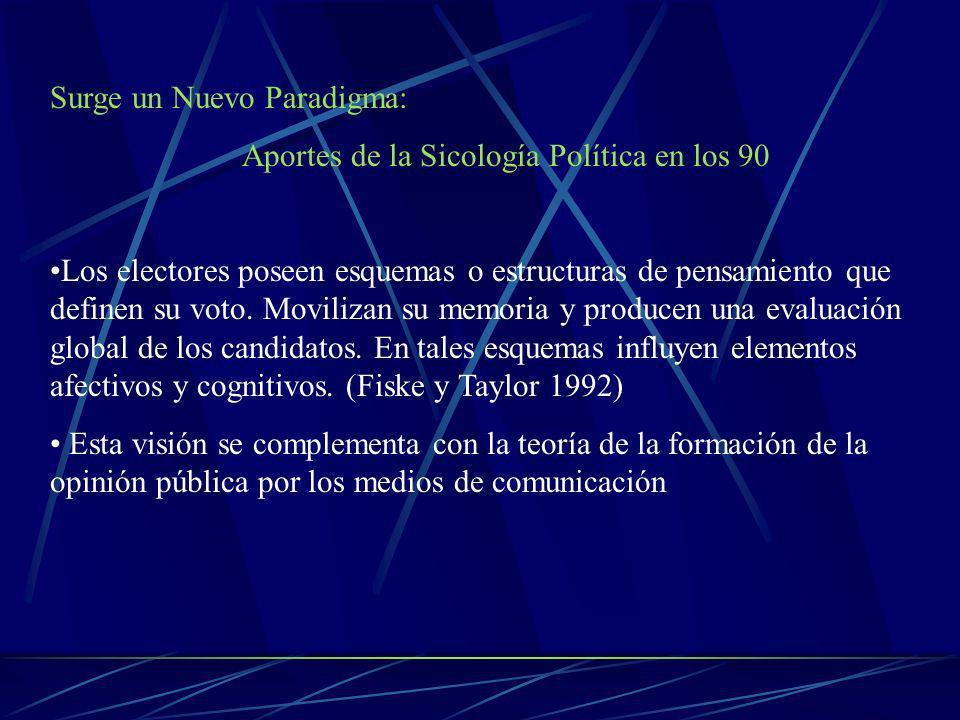 Surge un Nuevo Paradigma: Aportes de la Sicología Política en los 90 Los electores poseen esquemas o estructuras de pensamiento que definen su voto.