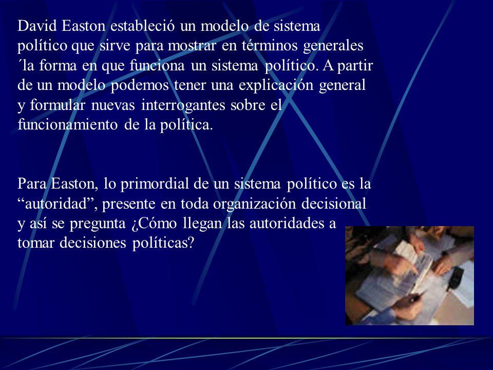 Modelo Insumo-Producto de Easton Proceso de Toma de decisiones de la Autoridad (Caja Negra) Demandas Apoyos Decisiones Declaraciones Efectos Proceso de retroalimentación Insumos Productos