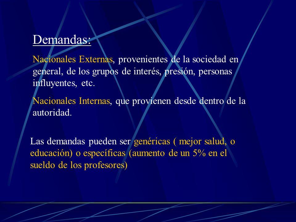 Demandas: Nacionales Externas, provenientes de la sociedad en general, de los grupos de interés, presión, personas influyentes, etc. Nacionales Intern