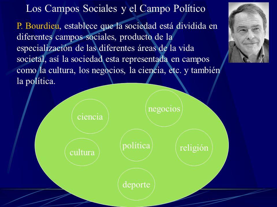 Los Campos Sociales y el Campo Político P. Bourdieu, establece que la sociedad está dividida en diferentes campos sociales, producto de la especializa