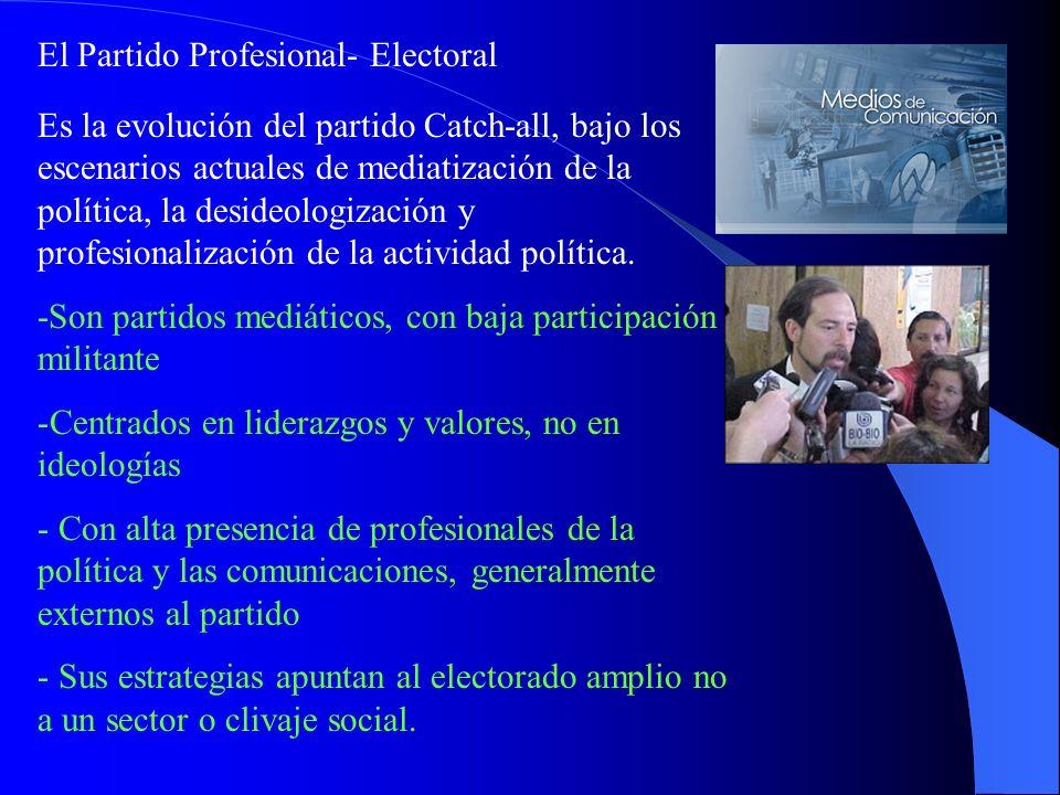 P.Burocrático de MasasP.