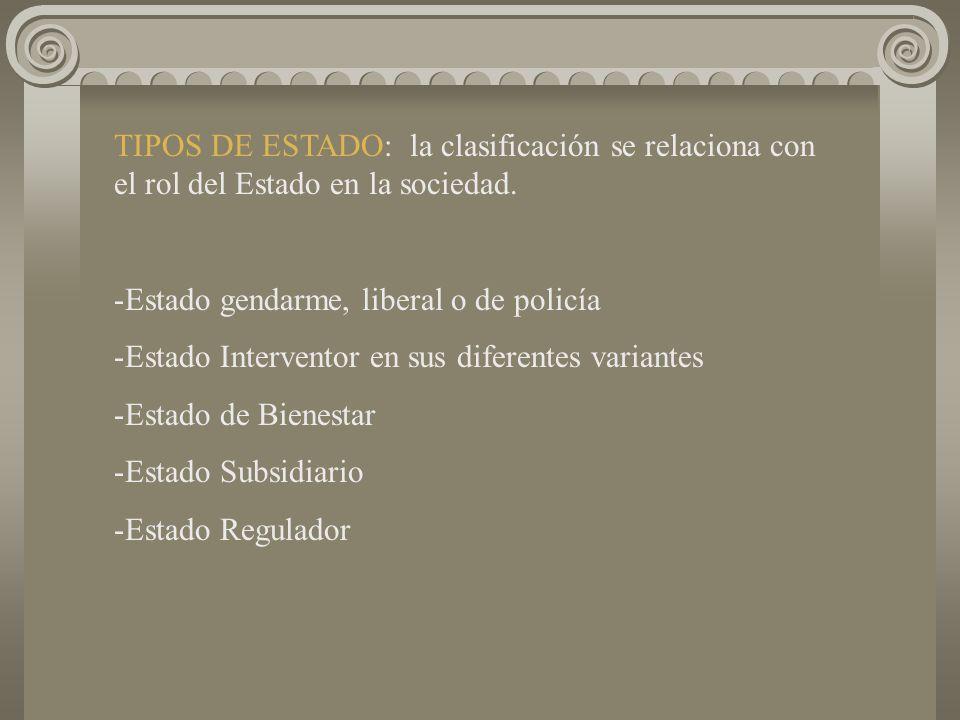 TIPOS DE ESTADO: la clasificación se relaciona con el rol del Estado en la sociedad. -Estado gendarme, liberal o de policía -Estado Interventor en sus