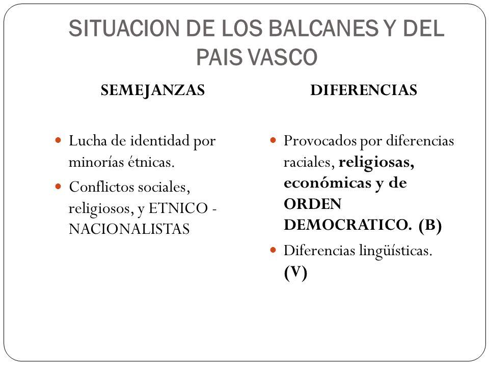 SITUACION DE LOS BALCANES Y DEL PAIS VASCO SEMEJANZAS Lucha de identidad por minorías étnicas. Conflictos sociales, religiosos, y ETNICO - NACIONALIST