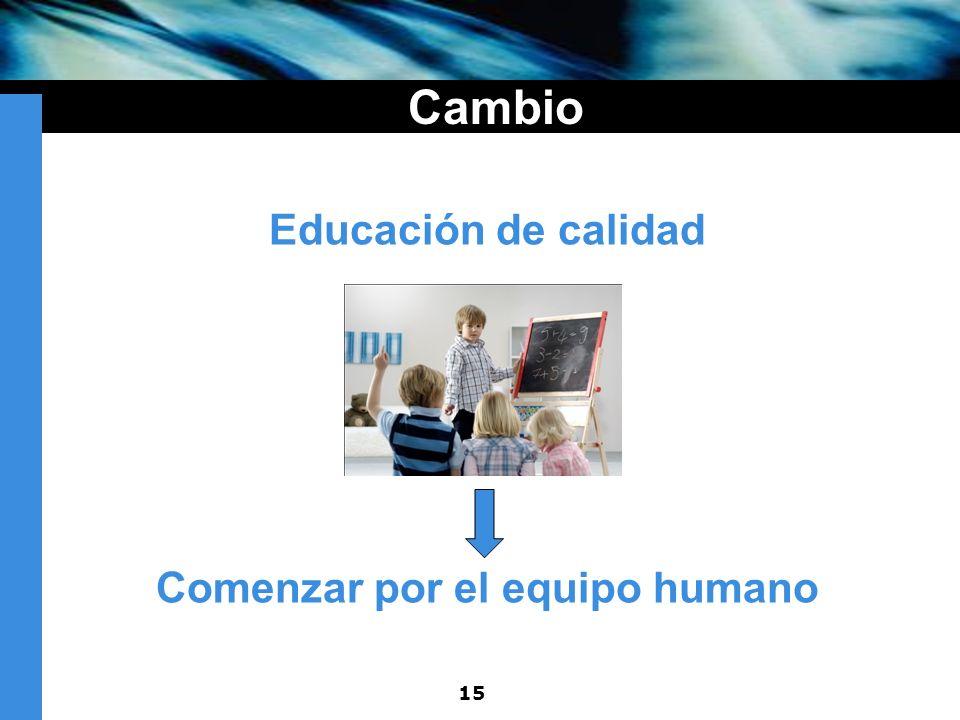 Cambio Educación de calidad Comenzar por el equipo humano 15