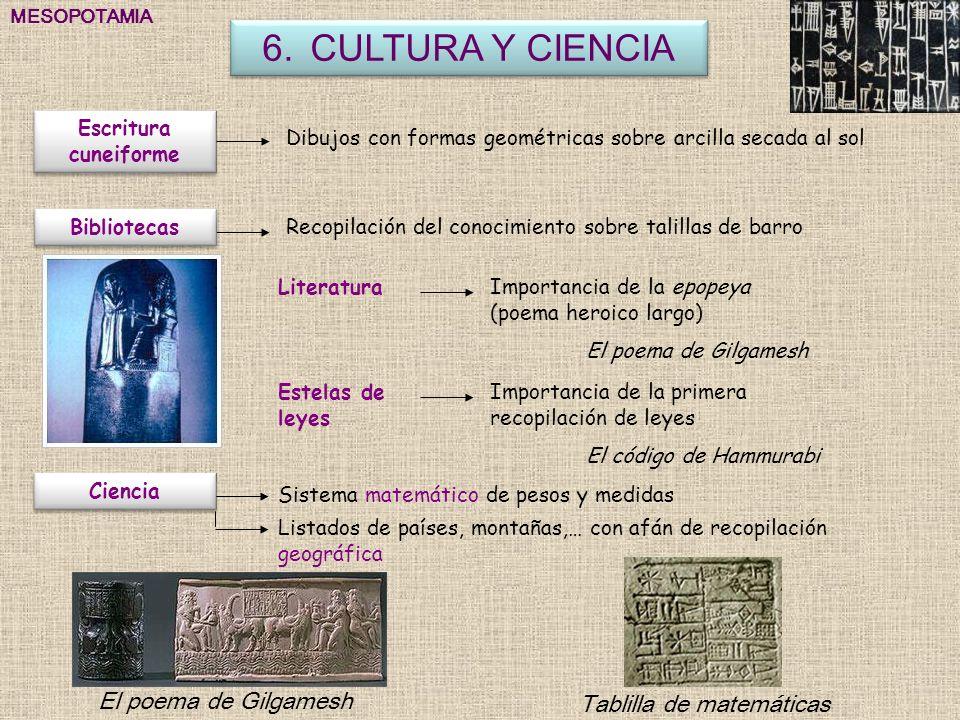 6.CULTURA Y CIENCIA MESOPOTAMIA Dibujos con formas geométricas sobre arcilla secada al sol Escritura cuneiforme Recopilación del conocimiento sobre ta