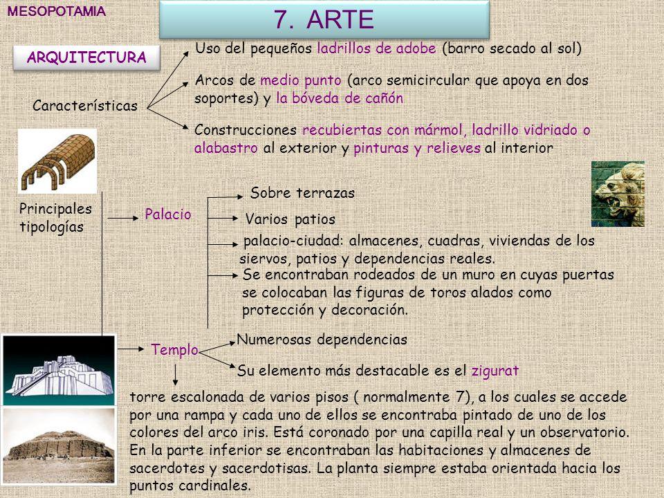 7.ARTE MESOPOTAMIA ARQUITECTURA Características Uso del pequeños ladrillos de adobe (barro secado al sol) Arcos de medio punto (arco semicircular que