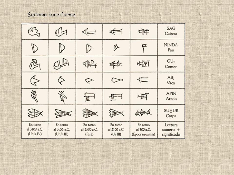 Sistema cuneiforme