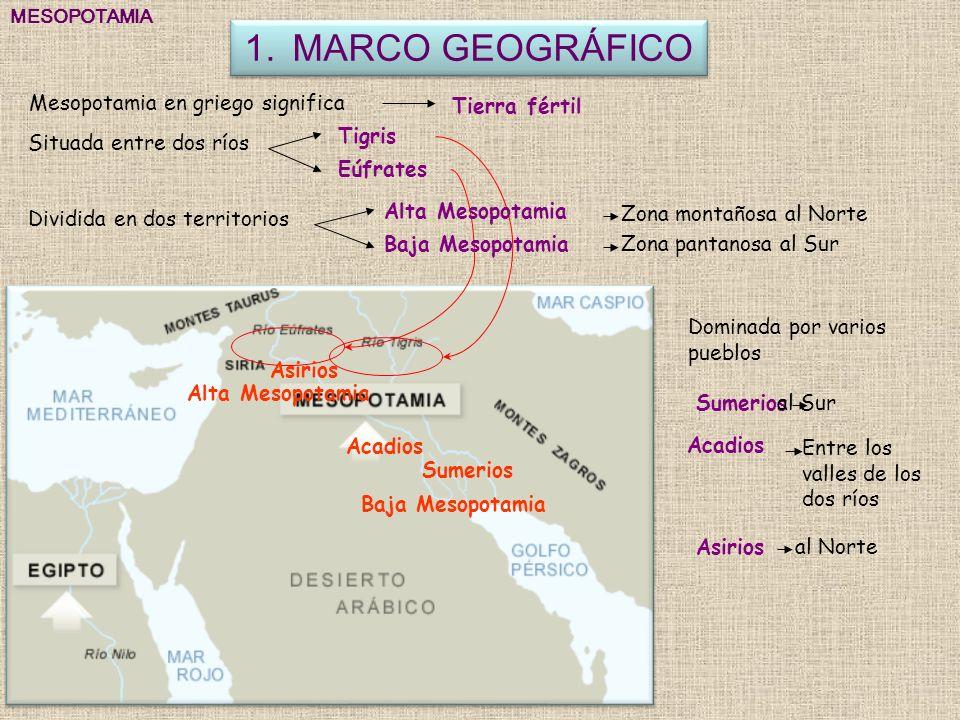 1.MARCO GEOGRÁFICO MESOPOTAMIA Mesopotamia en griego significa Tierra fértil Situada entre dos ríos Tigris Eúfrates Dividida en dos territorios Alta M
