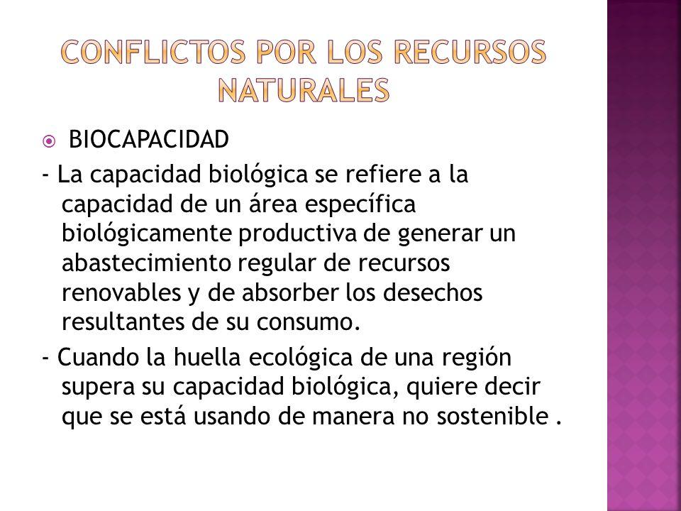 BIOCAPACIDAD - La capacidad biológica se refiere a la capacidad de un área específica biológicamente productiva de generar un abastecimiento regular d