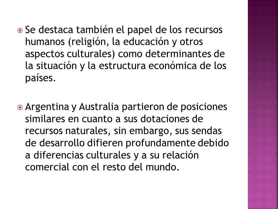Se destaca también el papel de los recursos humanos (religión, la educación y otros aspectos culturales) como determinantes de la situación y la estru