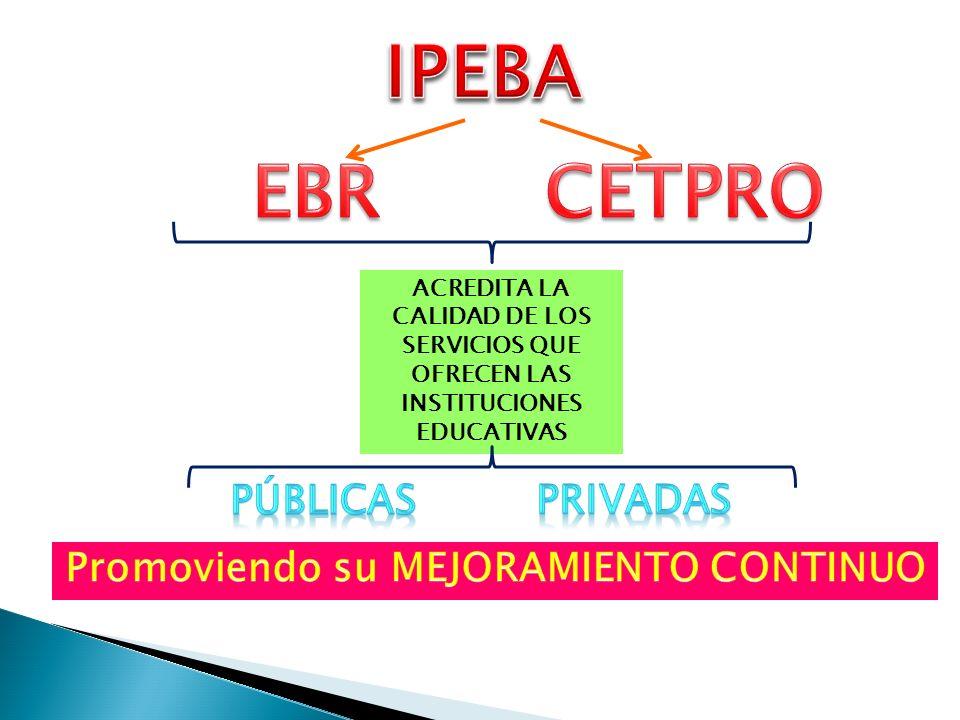 ACREDITA LA CALIDAD DE LOS SERVICIOS QUE OFRECEN LAS INSTITUCIONES EDUCATIVAS