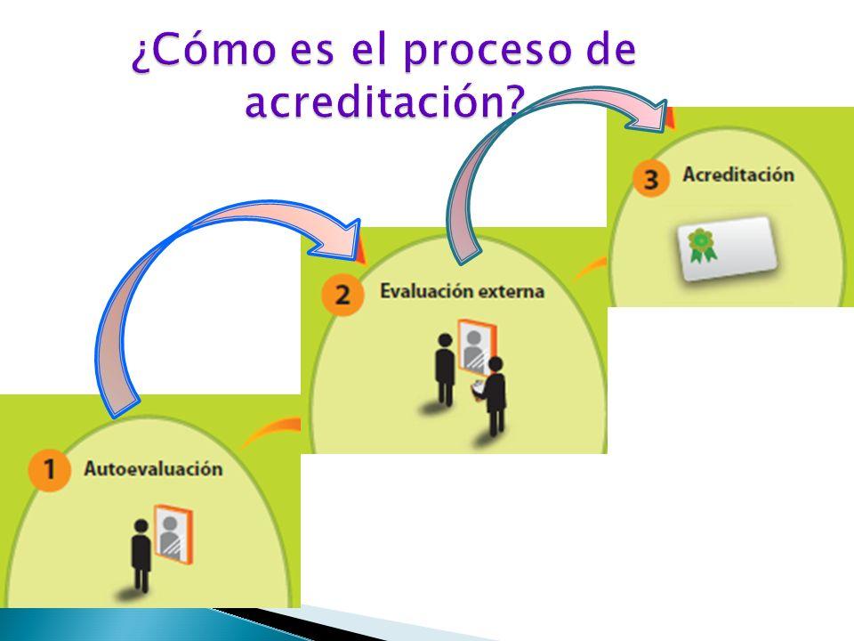 ¿Cómo es el proceso de acreditación?
