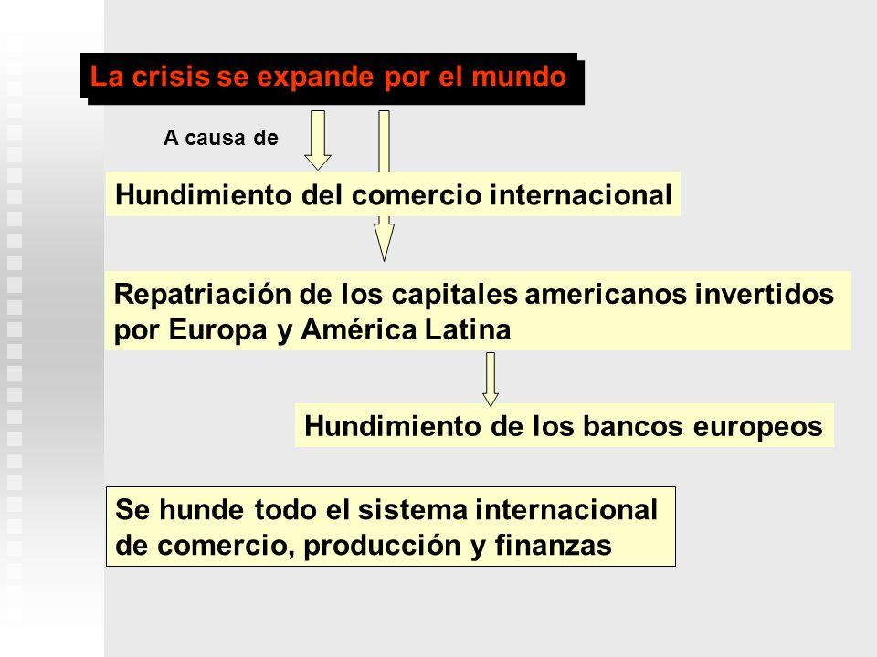 La crisis se expande por el mundo Se hunde todo el sistema internacional de comercio, producción y finanzas Hundimiento del comercio internacional Rep