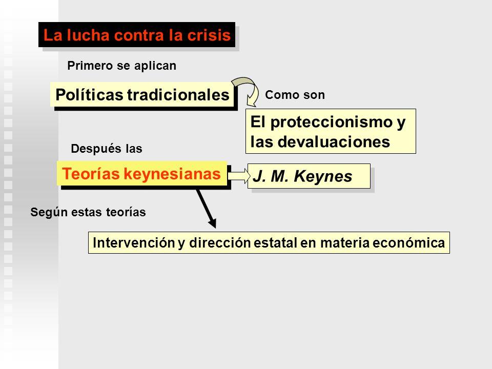 La lucha contra la crisis Políticas tradicionales Como son El proteccionismo y las devaluaciones Primero se aplican Después las Teorías keynesianas In