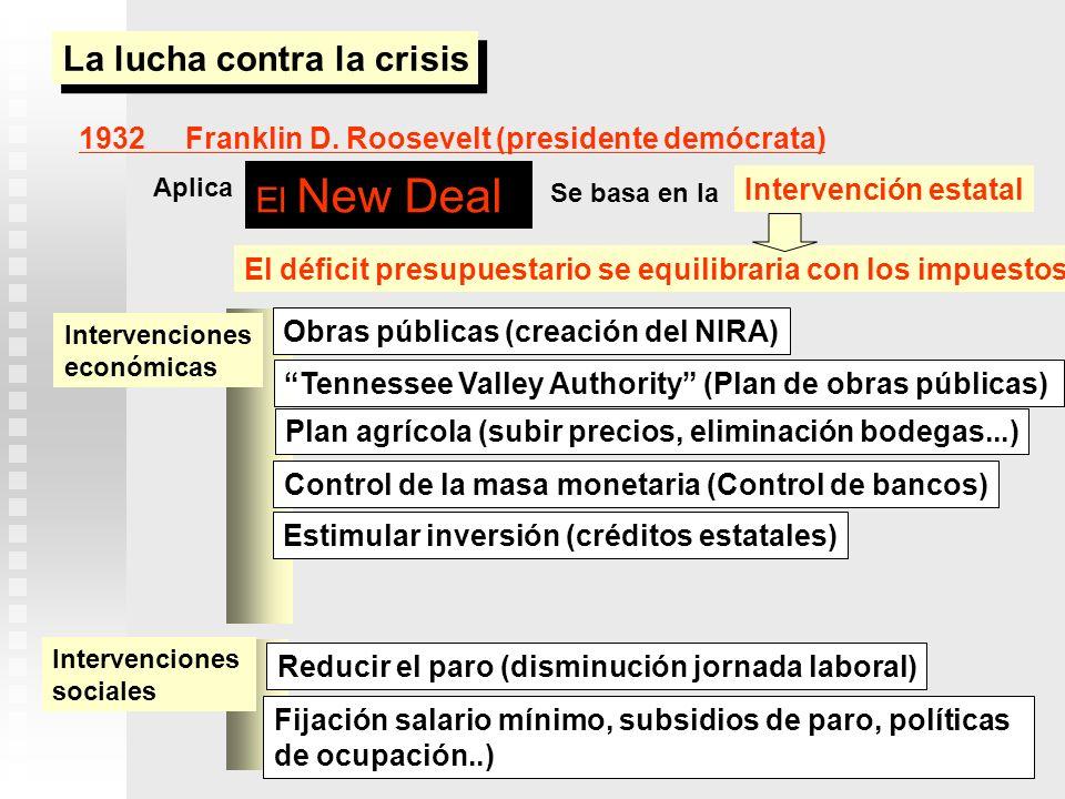 La lucha contra la crisis El New Deal 1932Franklin D. Roosevelt (presidente demócrata) Tennessee Valley Authority (Plan de obras públicas) Control de