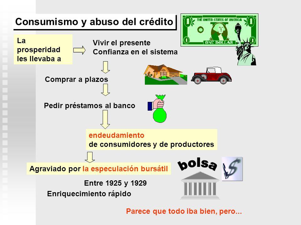 SUPERPRODUCCIÓN mundial Desde 1925 Las empresas no paran la producción y los gobiernos no intervienen Aumentar demanda Publicidad y más créditos A la producción americana se suma la europea A pesar de eso con endeudamiento Sólo piensan