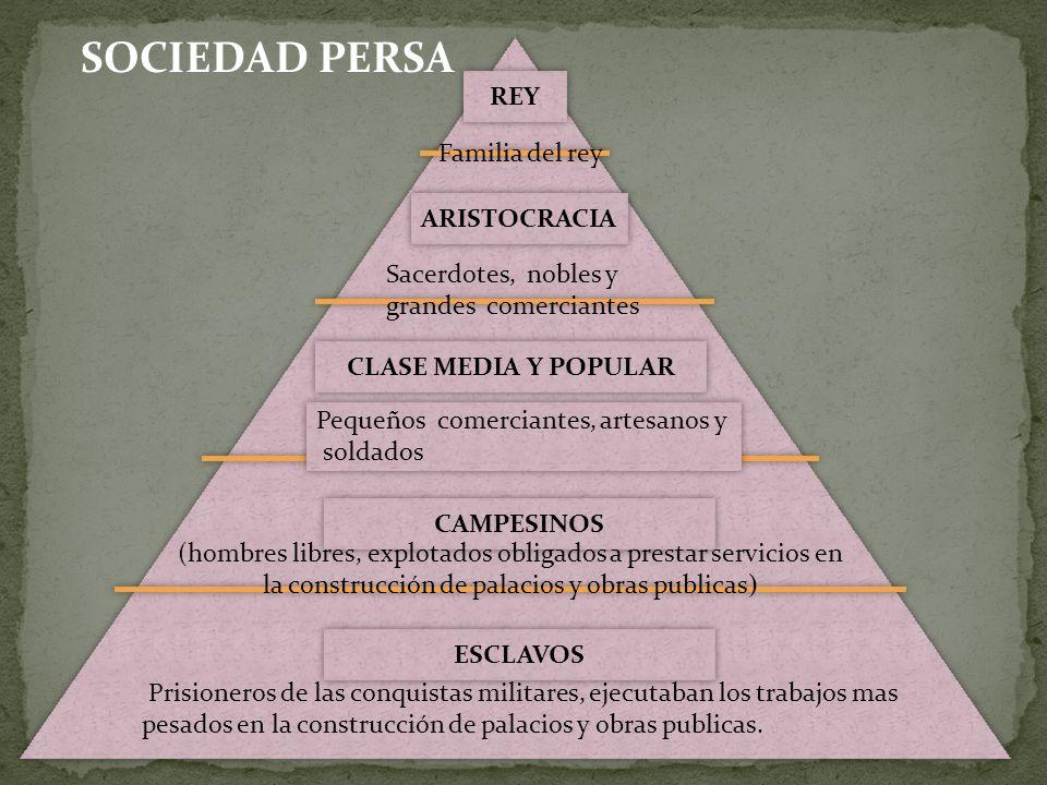 SOCIEDAD PERSA REY ARISTOCRACIA CLASE MEDIA Y POPULAR CAMPESINOS ESCLAVOS Pequeños comerciantes, artesanos y soldados Pequeños comerciantes, artesanos