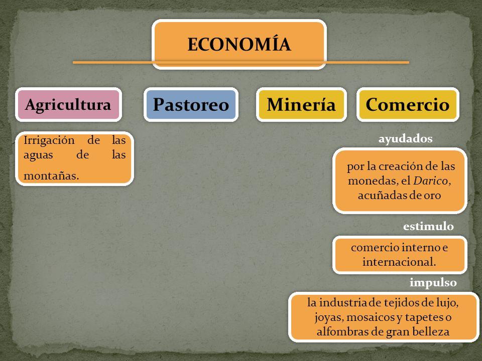 ECONOMÍA impulso Agricultura Pastoreo Minería Irrigación de las aguas de las montañas. Comercio ayudados por la creación de las monedas, el Darico, ac