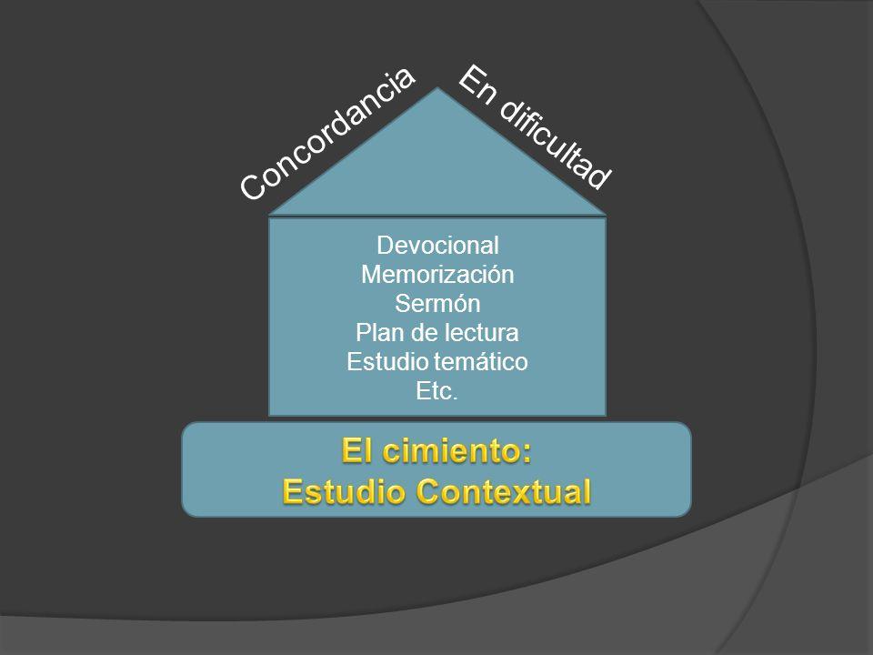 Devocional Memorización Sermón Plan de lectura Estudio temático Etc. Concordancia En dificultad