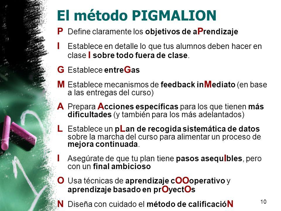 10 El método PIGMALION P Define claramente los objetivos de a P rendizaje I Establece en detalle lo que tus alumnos deben hacer en clase I sobre todo fuera de clase.