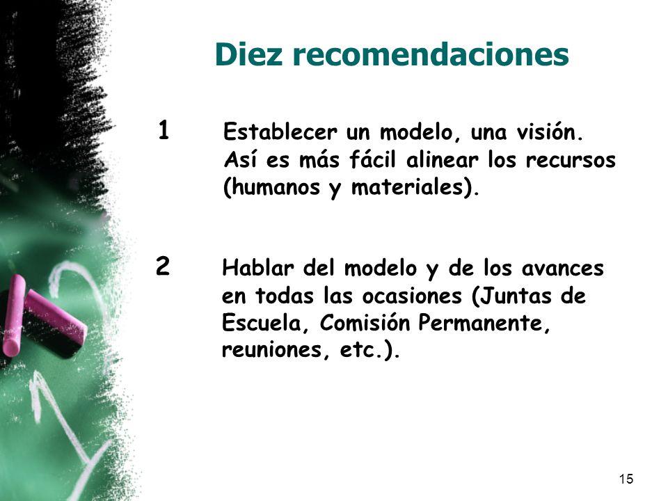 15 Diez recomendaciones 1 Establecer un modelo, una visión.