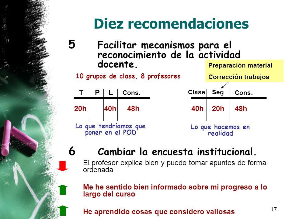 17 Diez recomendaciones 5 Facilitar mecanismos para el reconocimiento de la actividad docente.