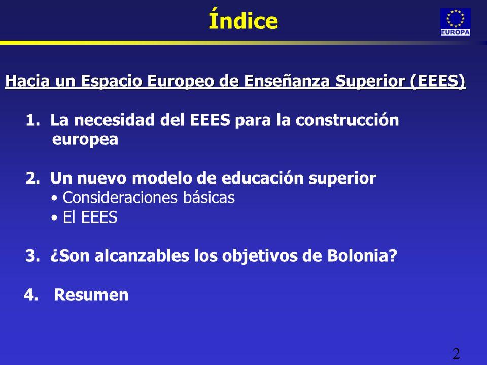 23 3.¿Son alcanzables los objetivos de Bolonia.