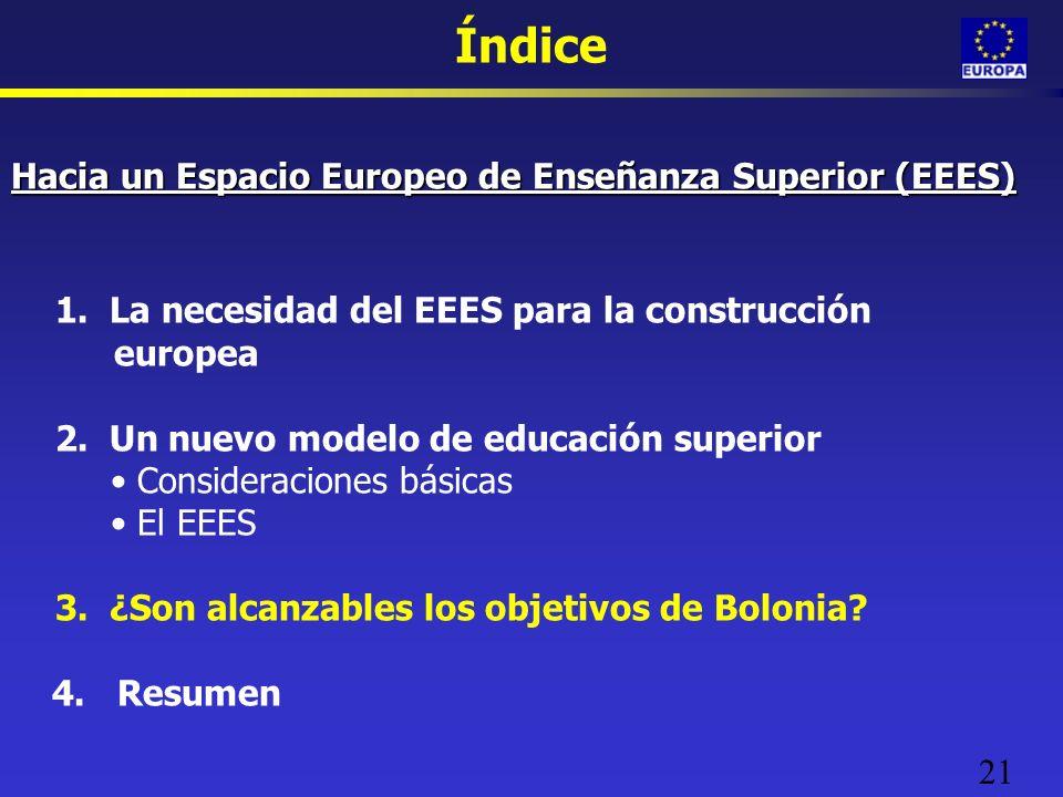 21 Índice Hacia un Espacio Europeo de Enseñanza Superior (EEES) 1.